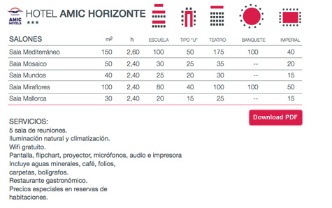 Meeting rooms & plans Hotel Amic Horizonte